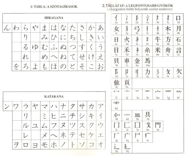 Japán írás Kazár Lajos könyvéből11