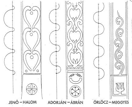 Honfoglalás előtti hat törzs jelképe székely kapun (Joó Dénes ábrája)