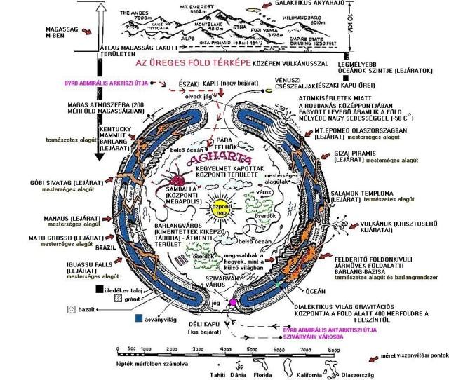 A belső föld ábrája és földfelszíni lejáratai9